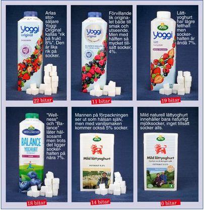 vilken yoghurt är nyttigast